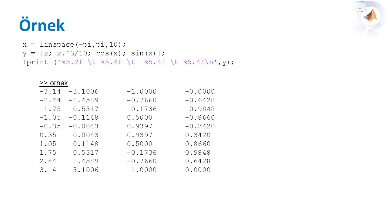 Örnek x = linspace(-pi,pi,10); y = [x; x.^3/10; cos(x); sin(x)];